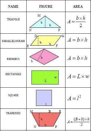 Quadrilaterals - YouTube