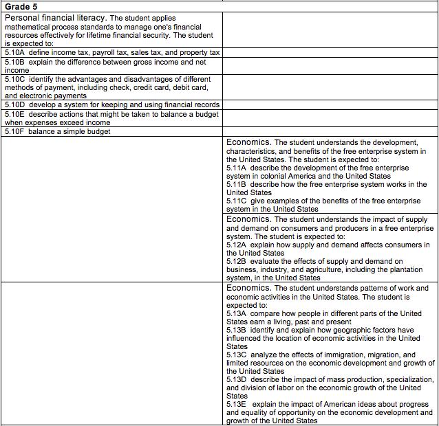 Financial literacy worksheets 4th grade