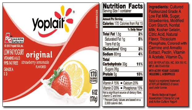 Low Fat Labels On Food