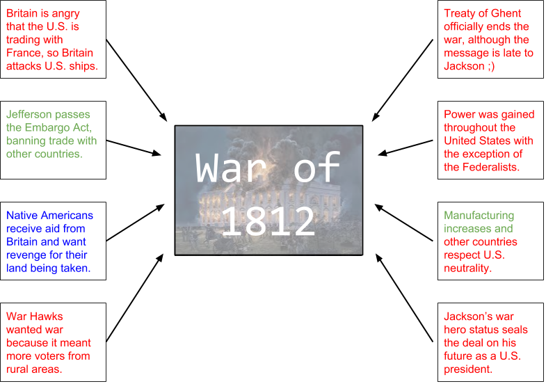 an analysis of the causes and effects of the united states war of independence By the time of the onset of the american revolution, britain had attained the status of a military and economic superpower  in this brief essay we will focus only on the economics of the revolutionary war economic causes of the revolutionary war  under the terms of the treaty the united states was granted independence and british.