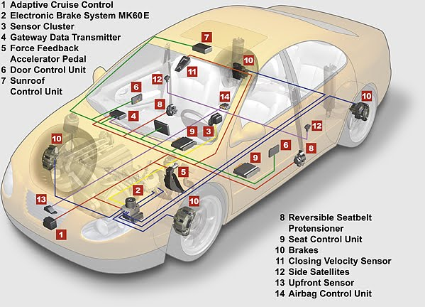 73 Dodge Ram Wiring Diagram 1986 Dodge Ram Wiring Diagram – Exiss Living Quarters Wiring-diagram
