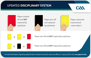 Football rule changes 2014