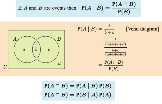 Venn diagrams and conditional probability ib maths sl independent events ccuart Choice Image