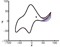 "From ""Drawing an elephant with four complex parameters"" by Jurgen Mayer, Khaled Khairy, and Jonathon Howard,  Am. J. Phys. 78, 648 (2010), DOI:10.1119/1.3254017."
