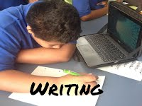 https://sites.google.com/a/glenbrae.school.nz/gbs2016room7/writing-term-3
