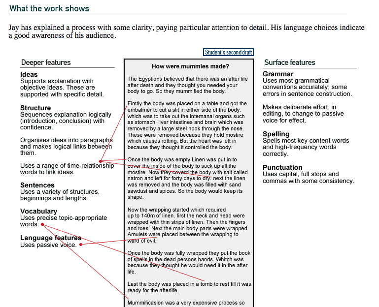 Resources – the writing book – teaching writing just got easier.