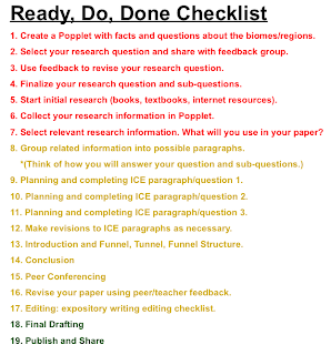 Peer editing checklist for a research paper