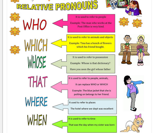 Reflexive Pronouns on Pronoun Worksheets For 4th Grade