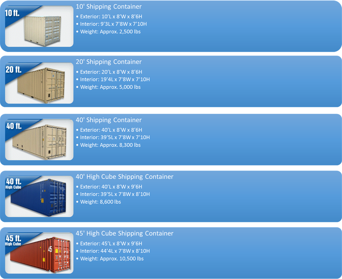 full container load global concepts shipping. Black Bedroom Furniture Sets. Home Design Ideas
