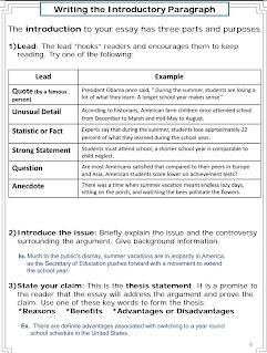 postgraduate essay prize professional graphic designer resume essay do essays always have paragraphs css do essays have to be resume template essay sample