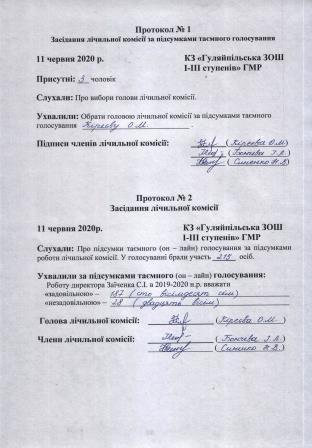 Протокол результатів голосування за підсумками звітування директора школи перед громадськістю