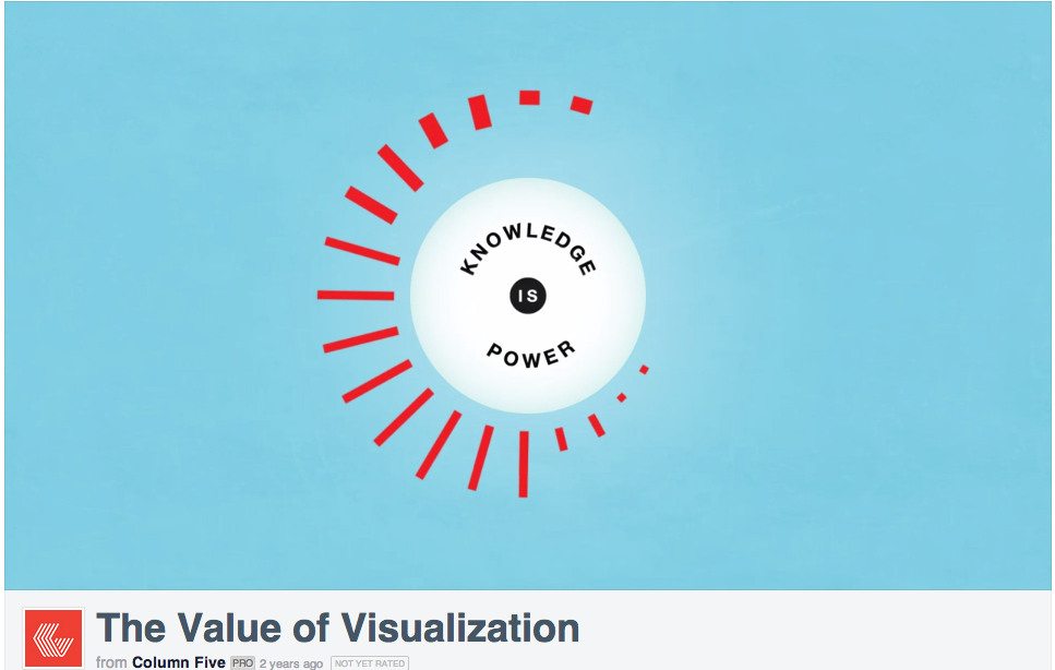 The Value of Visualization