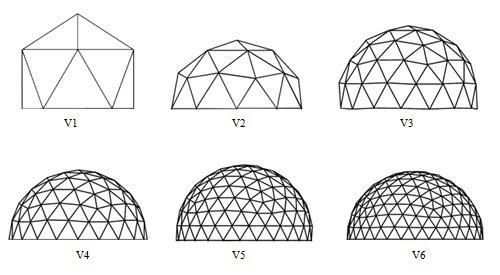 Introducci n domo geod sico - Casas geodesicas ...