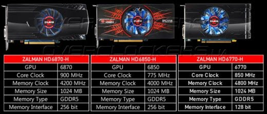 zalman_carte_graphique_Radeon_HD_6770_6850_6870_003
