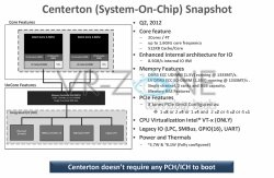 VR-Zone Intel Atom Centerton (1)