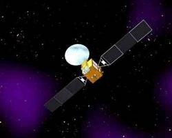 Beidou GNSS