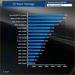 AMD Radeao 7950 (3)
