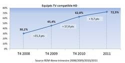 TV HD France