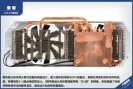 Zotac-GTX-670-Extreme-Edition-03