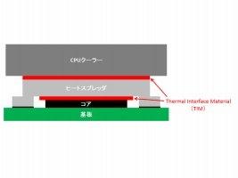 processeur-tim-thermique-diag