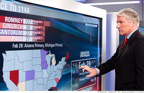 CNN Perceptive Pixel
