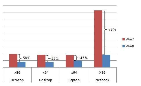 Windows 8 Recherche (6)