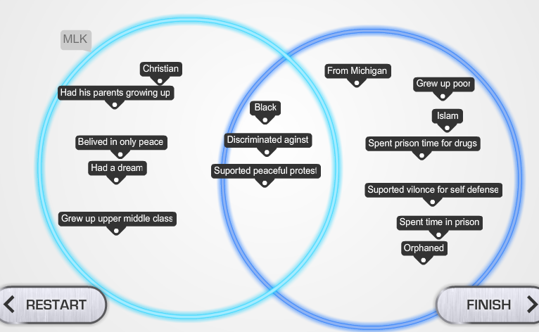Differences between mlk and malcolm x venn diagram muck differences ccuart Image collections