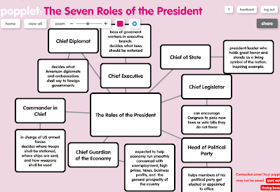 """an overview of the president of the united states role The president of the united states or """"potus"""" functions as the head  in  addition, the president has the weighty role of commander in chief of."""