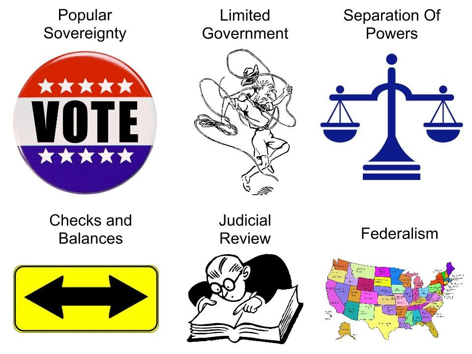 6 Principles of the Constitution Infographic - Johnny Lancaster's ...