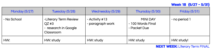 English 1H/2H - Mrs  Gaeir