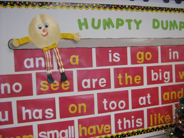 pictue of humpty dumpty on a wall of words