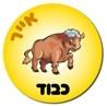 http://cms.education.gov.il/EducationCMS/Units/Yesodi/Hevra/MafteachHalev/ChodeshEyar.htm