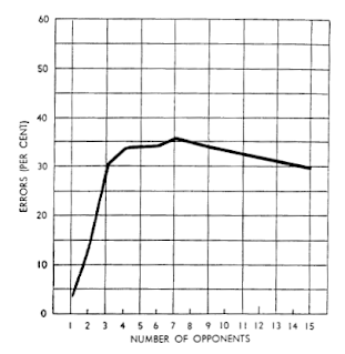Stanley milgram experiment essay