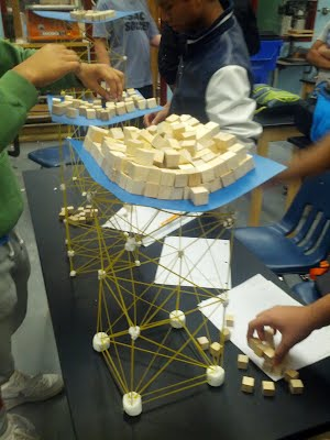 Testing structures in FoT.