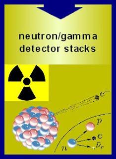 neutron/x-ray absorbers