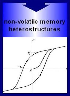 non-volatile memory