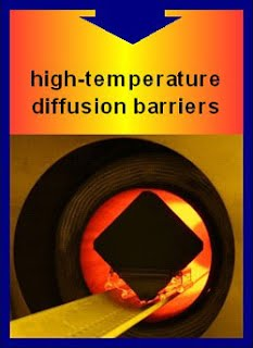 high-temperature thin film barriers