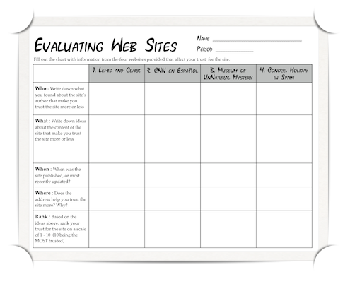 Worksheets Worksheet Websites evaluating web sites cedar computer classes click here to download the websites worksheet