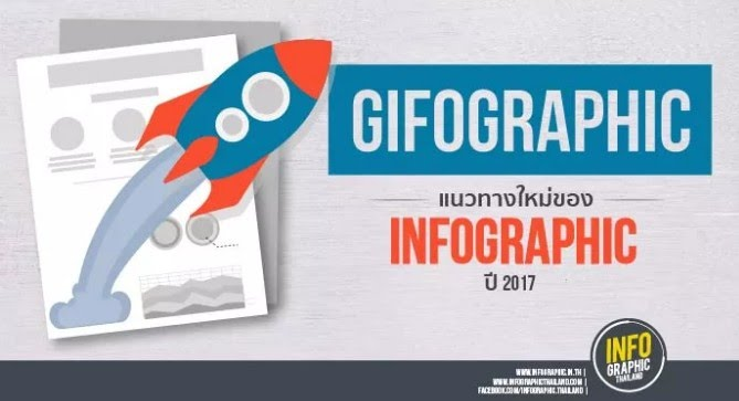 http://infographic.in.th/infographic/gifographic-%E0%B9%81%E0%B8%99%E0%B8%A7%E0%B8%97%E0%B8%B2%E0%B8%87%E0%B9%83%E0%B8%AB%E0%B8%A1%E0%B9%88%E0%B8%82%E0%B8%AD%E0%B8%87-infographic-%E0%B8%9B%E0%B8%B5-2017