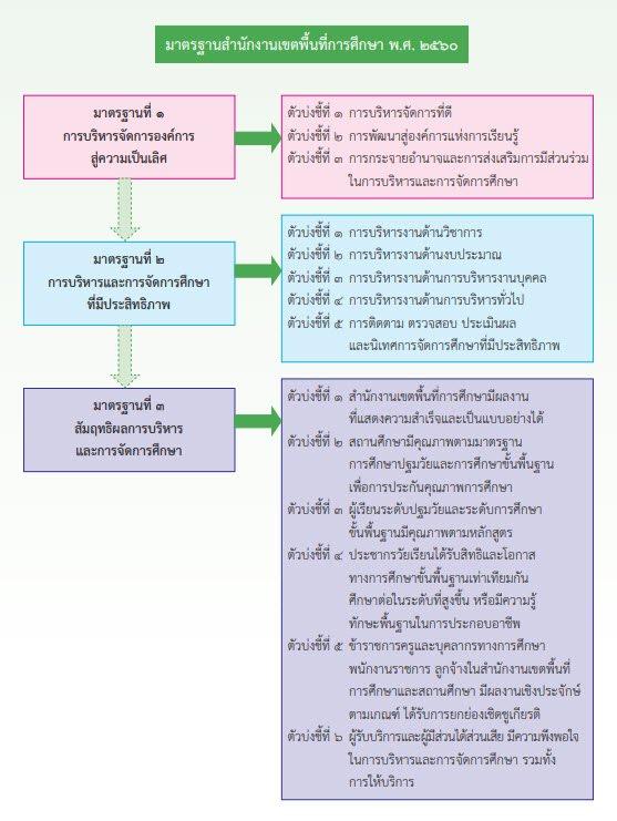 https://sites.google.com/a/hi-supervisory5.net/npt2/standard/2018-10-08_20-32-00.jpg