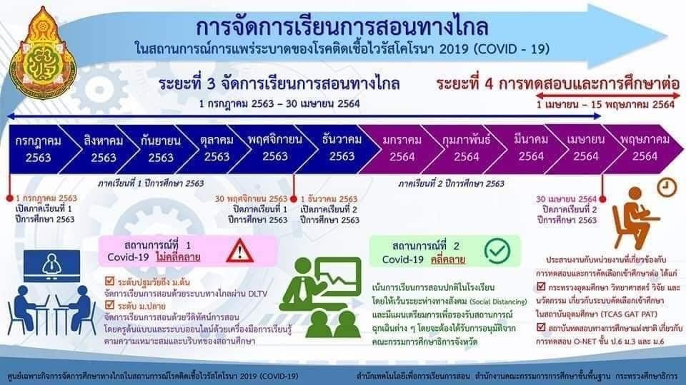 https://sites.google.com/a/hi-supervisory5.net/npt2/ngan-xa-na-may-sing-waedlxm/94100742_2621378334772812_3582144901166399488_n.jpg