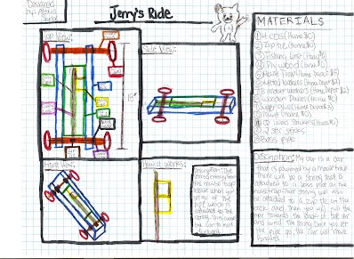 Mousetrap car blueprint alexias dp mousetrap car blueprint malvernweather Image collections