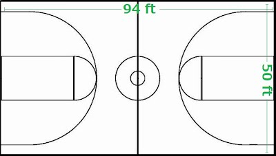 The dimensions of the basketball court is 94 feet by 50 feet for How wide is a basketball court