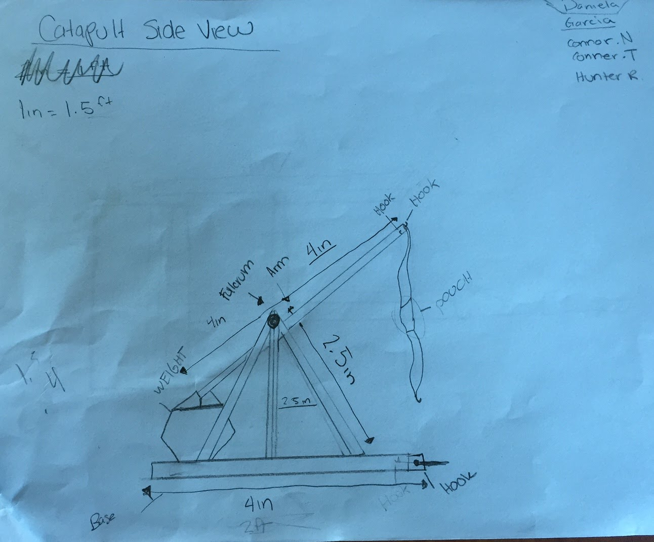 Catapult Project Conners Mind Blowing Dp Diagram Here Are The Pictures Of Our Different View Scale Drawings For Final