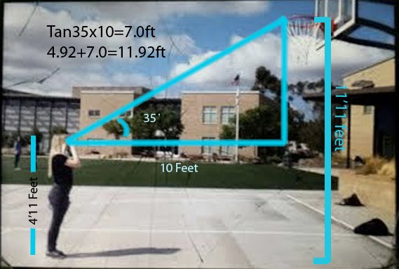 Clinometer Activity - Noah W's Digital Portfolio