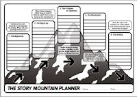 http://www.primaryresources.co.uk/english/pdfs/StoryMountain_TL.pdf