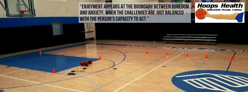 www.hoopshealth.com  Adult Baasketball Fitness Training San Diego