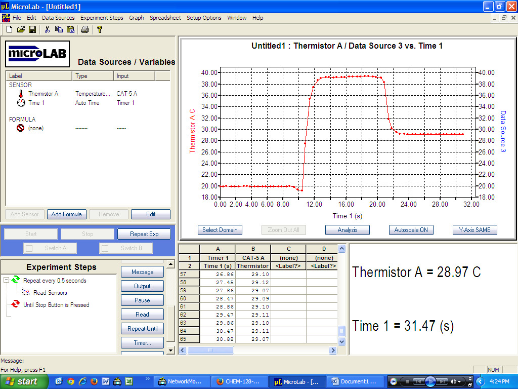 MicroLab screenshot showing flat line of low temp, flat line of high temp, then coming to equilibrium after mixing.