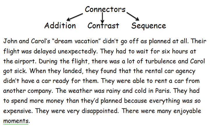 First Lessonthe Sentence Connectors Additional Sequence Contrast