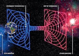 mr haught s math wormhole
